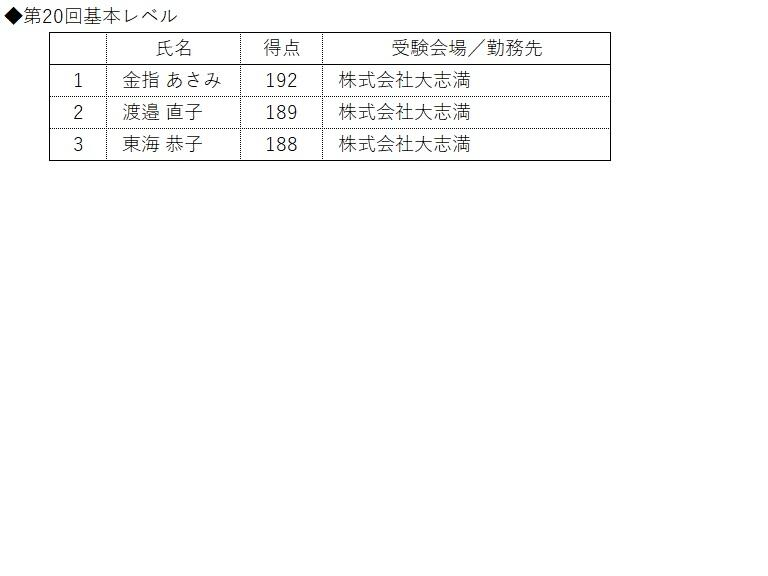 20130213表彰.jpg
