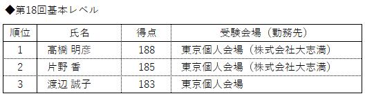 表彰者紹介20200317.png